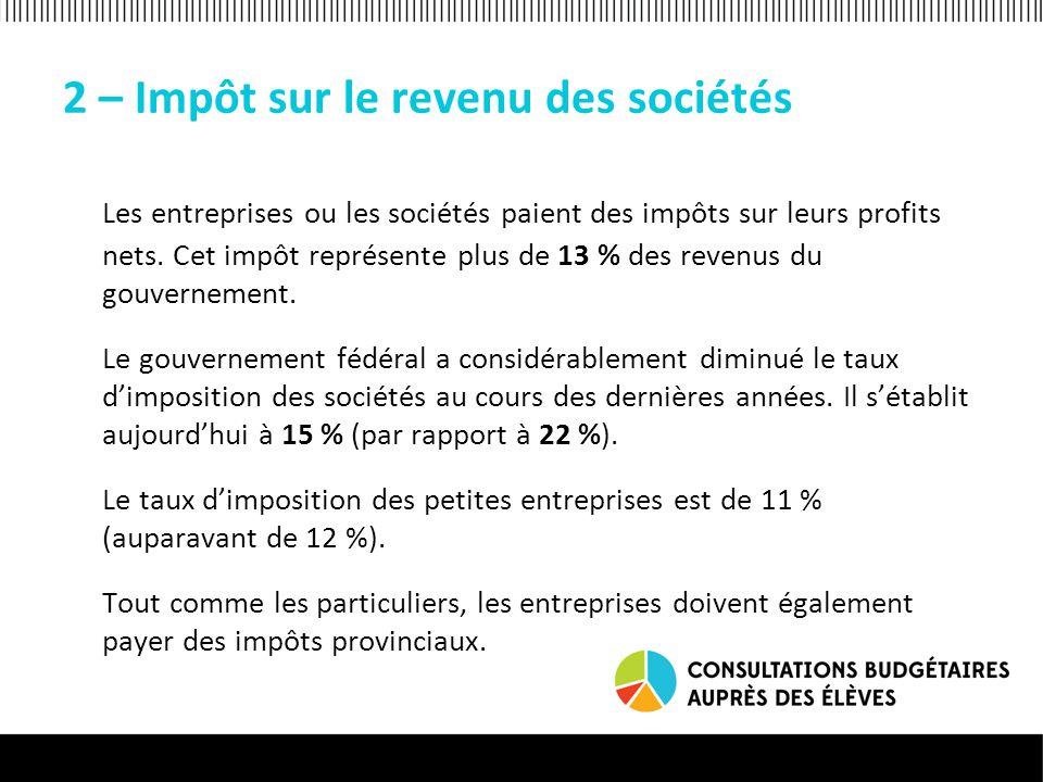 2 – Impôt sur le revenu des sociétés Les entreprises ou les sociétés paient des impôts sur leurs profits nets. Cet impôt représente plus de 13 % des r