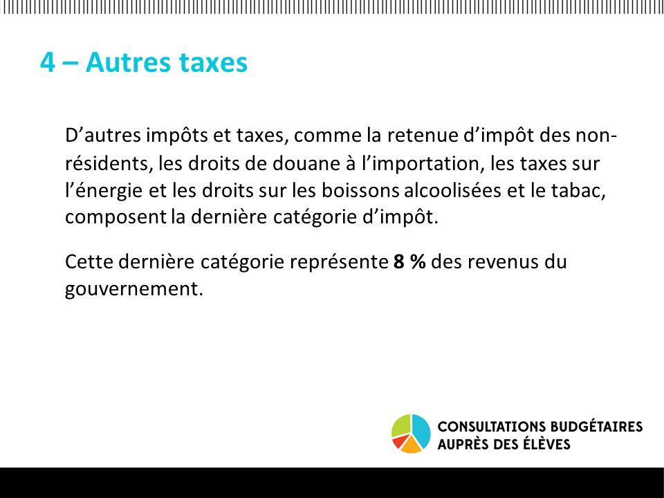 4 – Autres taxes D'autres impôts et taxes, comme la retenue d'impôt des non- résidents, les droits de douane à l'importation, les taxes sur l'énergie et les droits sur les boissons alcoolisées et le tabac, composent la dernière catégorie d'impôt.