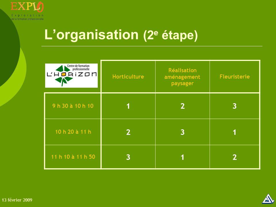 Horticulture Réalisation aménagement paysager Fleuristerie 9 h 30 à 10 h 10 123 10 h 20 à 11 h 231 11 h 10 à 11 h 50 312 L'organisation (2 e étape) 13 février 2009