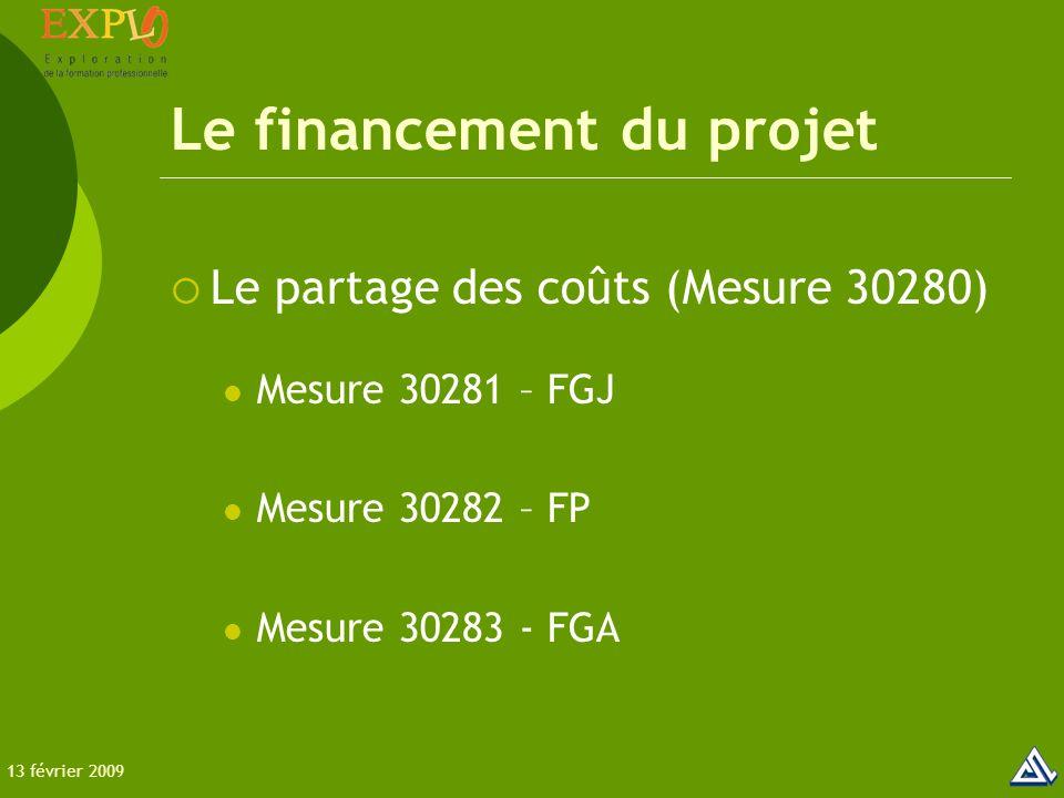 Le financement du projet  Le partage des coûts (Mesure 30280) Mesure 30281 – FGJ Mesure 30282 – FP Mesure 30283 - FGA 13 février 2009
