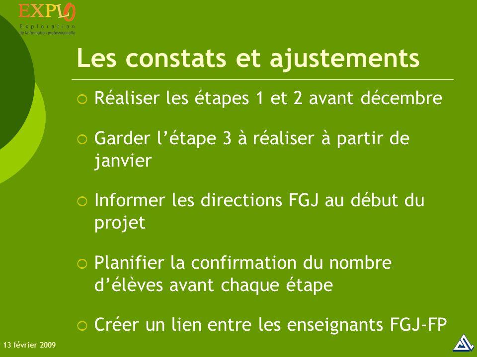 Les constats et ajustements  Réaliser les étapes 1 et 2 avant décembre  Garder l'étape 3 à réaliser à partir de janvier  Informer les directions FGJ au début du projet  Planifier la confirmation du nombre d'élèves avant chaque étape  Créer un lien entre les enseignants FGJ-FP 13 février 2009