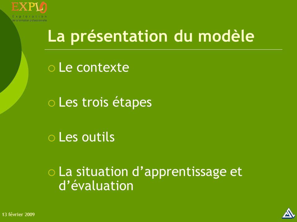 La présentation du modèle  Le contexte  Les trois étapes  Les outils  La situation d'apprentissage et d'évaluation 13 février 2009