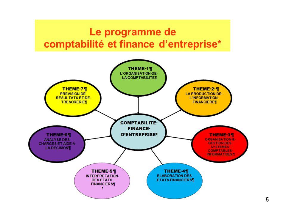 5 Le programme de comptabilité et finance d'entreprise*