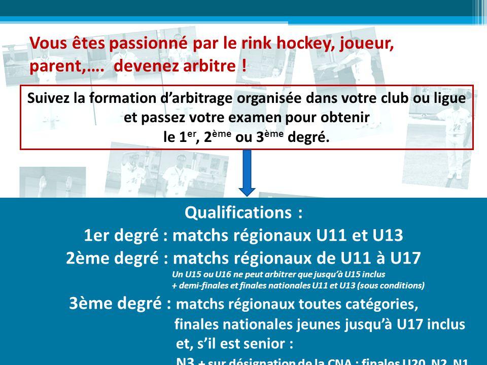 Vous êtes passionné par le rink hockey, joueur, parent,…. devenez arbitre ! Suivez la formation d'arbitrage organisée dans votre club ou ligue et pass