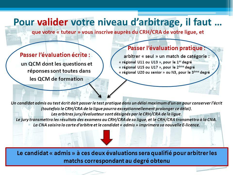 Pour valider votre niveau d'arbitrage, il faut … que votre « tuteur » vous inscrive auprès du CRH/CRA de votre ligue, et Passer l'évaluation écrite :