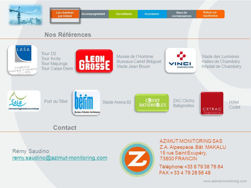 www.azimut-monitoring.com Nos Références AccompagnementAssistance Surveillance Les chantiers par Azimut Retour sur expérience Base de connaissances Té