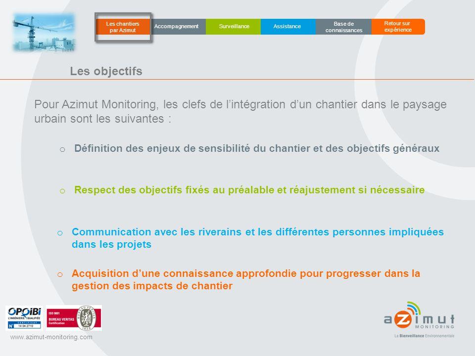 www.azimut-monitoring.com Les objectifs Pour Azimut Monitoring, les clefs de l'intégration d'un chantier dans le paysage urbain sont les suivantes : o