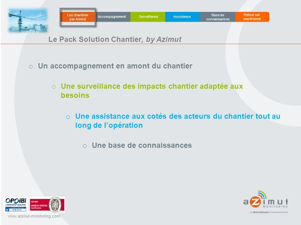 www.azimut-monitoring.com Le Pack Solution Chantier, by Azimut o Un accompagnement en amont du chantier o Une surveillance des impacts chantier adapté