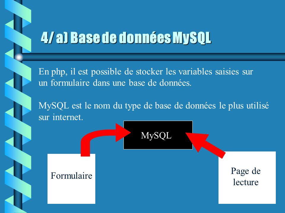 3/ e) Verif.php Voici le code à utiliser dans verif.php Le Titre est vide .