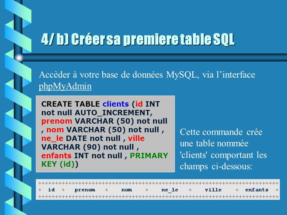 4/ a) Base de données MySQL En php, il est possible de stocker les variables saisies sur un formulaire dans une base de données.