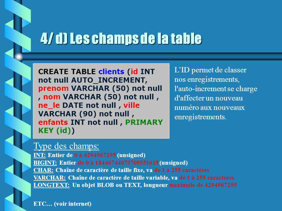 4/ b) Créer sa premiere table SQL Accèder à votre base de données MySQL, via l'interface phpMyAdmin CREATE TABLE clients (id INT not null AUTO_INCREMENT, prenom VARCHAR (50) not null, nom VARCHAR (50) not null, ne_le DATE not null, ville VARCHAR (90) not null, enfants INT not null, PRIMARY KEY (id)) Cette commande crée une table nommée clients comportant les champs ci-dessous: