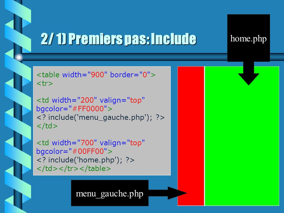 2/ 1) Premiers pas: Include home.php menu_gauche.php