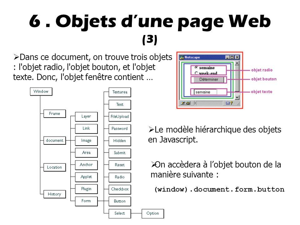 6. Objets d'une page Web (3)  Dans ce document, on trouve trois objets : l'objet radio, l'objet bouton, et l'objet texte. Donc, l'objet fenêtre conti
