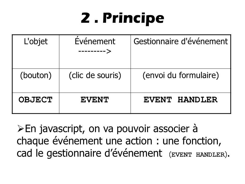 2. Principe L'objetÉvénement ---------> Gestionnaire d'événement (bouton)(clic de souris)(envoi du formulaire) OBJECTEVENTEVENT HANDLER  En javascrip