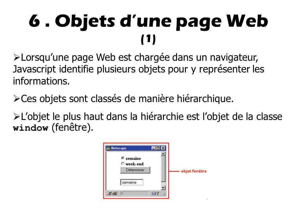 6. Objets d'une page Web (1)  Lorsqu'une page Web est chargée dans un navigateur, Javascript identifie plusieurs objets pour y représenter les inform