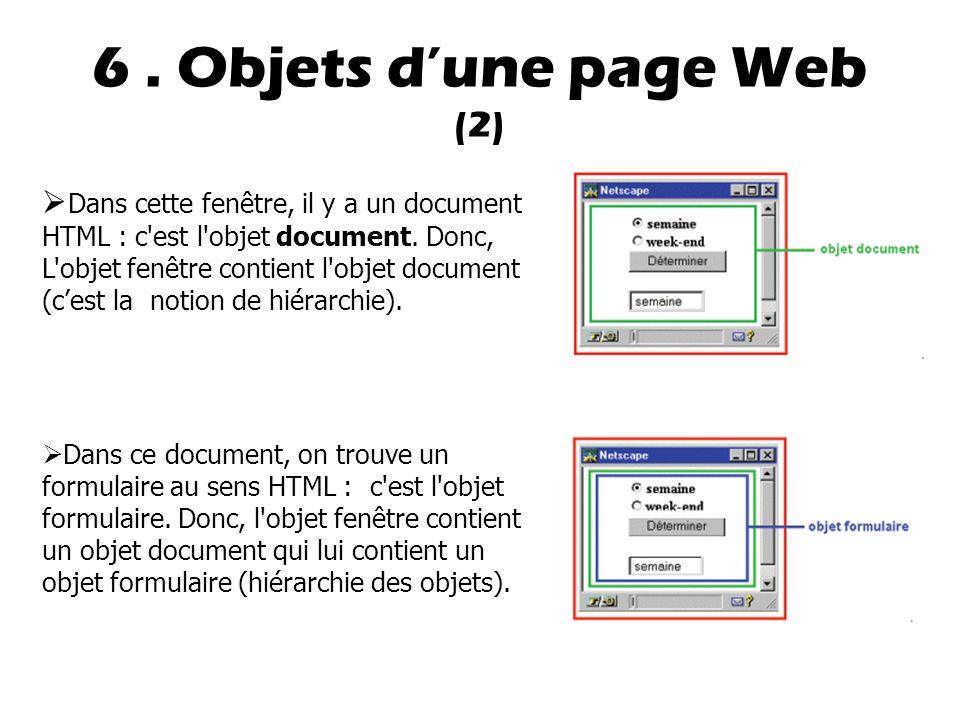 6. Objets d'une page Web (2)  Dans cette fenêtre, il y a un document HTML : c'est l'objet document. Donc, L'objet fenêtre contient l'objet document (