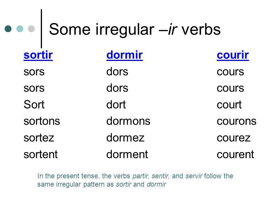Some irregular –ir verbs sortirdormircourir sorsdorscours Sortdortcourt sortonsdormonscourons sortezdormezcourez sortentdormentcourent In the present