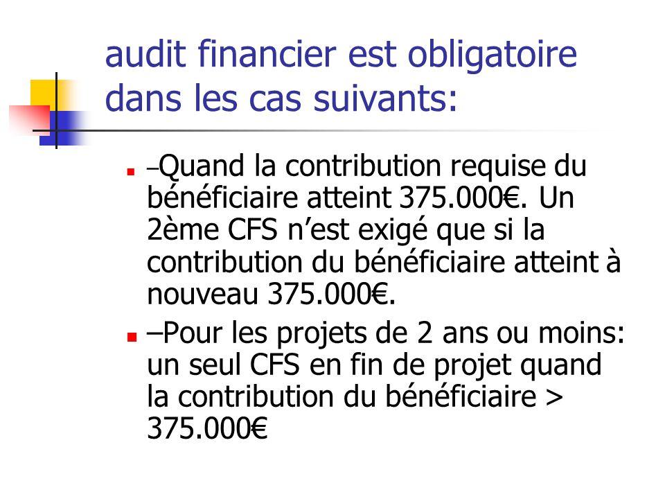 Combinaison de différentes formes de financement: Certificats d'Audit sont obligatoires Si la contribution d'un bénéficiaire n'atteint jamais les 375.000€, aucun certificat n'est exigé, même en fin de projet.