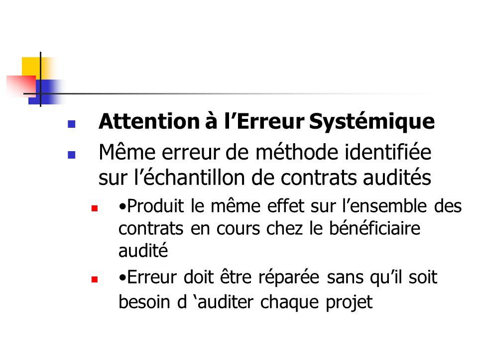 conséquence Demande par la CE de la rectification de tous les états financiers (Form C) établi pour les projets FP7 du bénéficiaire (périodes échues et en cours) Exemples de documents à conserver :