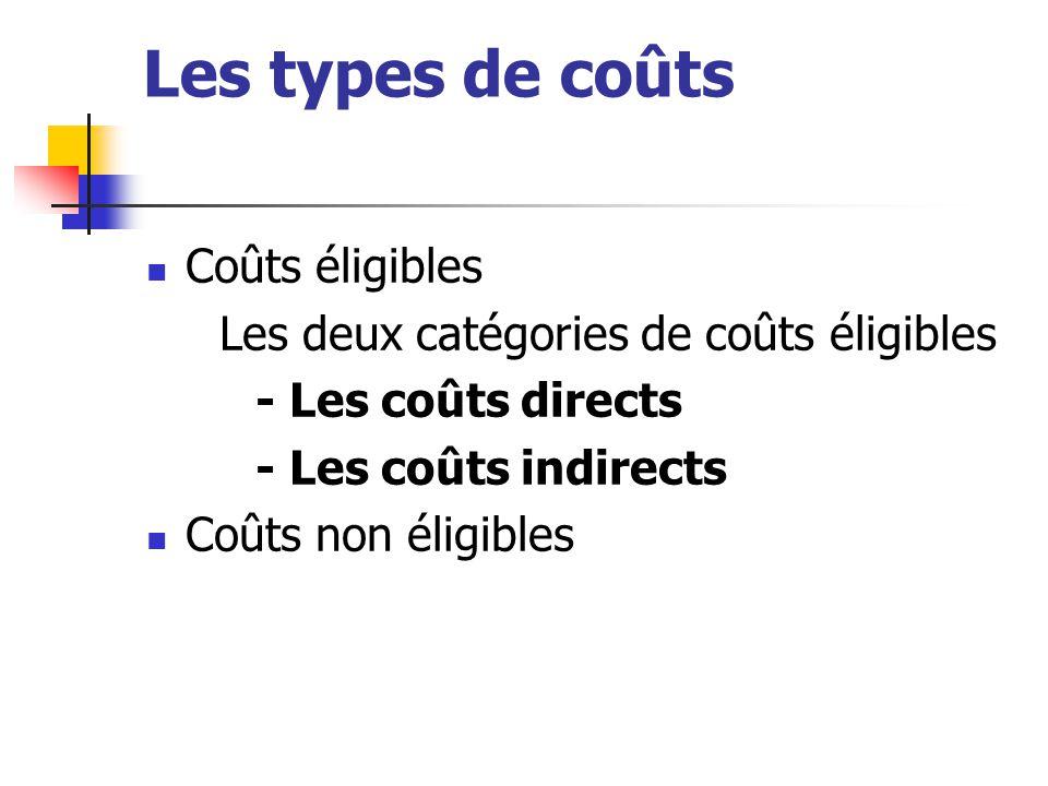 coûts éligibles Réels encourus pendant la durée du projet (la date du début du projet peut être différente de la date d'entrée en vigueur de la convention) déterminés conformément aux principes comptables et de gestion usuels du bénéficiaire Inscrits dans les comptes du bénéficiaire