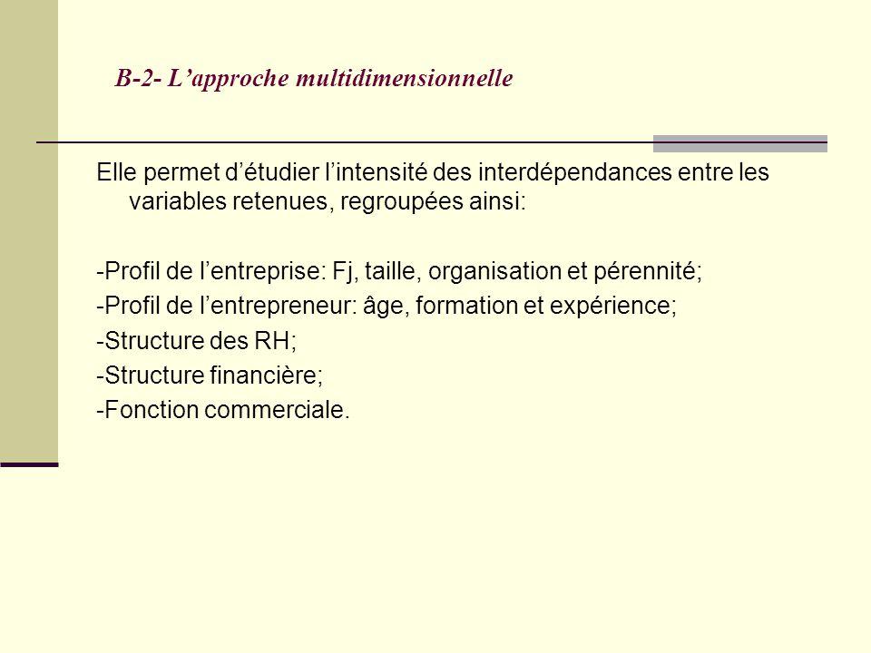 B-2- L'approche multidimensionnelle Elle permet d'étudier l'intensité des interdépendances entre les variables retenues, regroupées ainsi: -Profil de l'entreprise: Fj, taille, organisation et pérennité; -Profil de l'entrepreneur: âge, formation et expérience; -Structure des RH; -Structure financière; -Fonction commerciale.