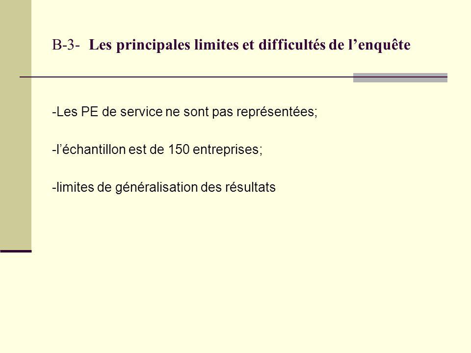 B-3- Les principales limites et difficultés de l'enquête -Les PE de service ne sont pas représentées; -l'échantillon est de 150 entreprises; -limites de généralisation des résultats