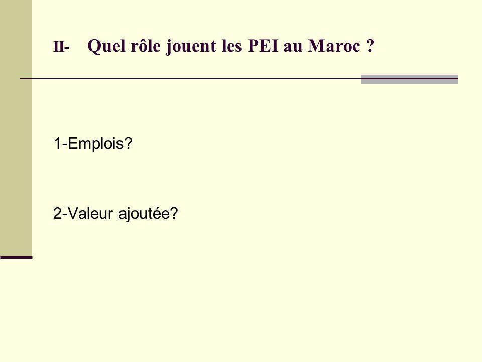 II- Quel rôle jouent les PEI au Maroc ? 1-Emplois? 2-Valeur ajoutée?