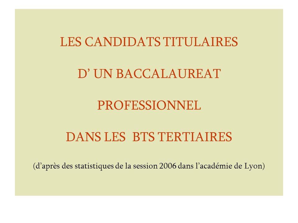 LES CANDIDATS TITULAIRES D' UN BACCALAUREAT PROFESSIONNEL DANS LES BTS TERTIAIRES (d'après des statistiques de la session 2006 dans l'académie de Lyon)
