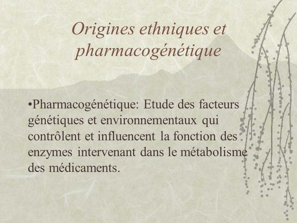 Ethnopsychopharmacologie : quelques références Bertilsson, L., M.