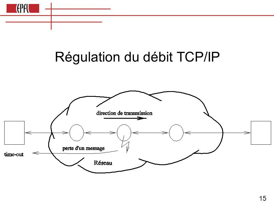 15 Régulation du débit TCP/IP