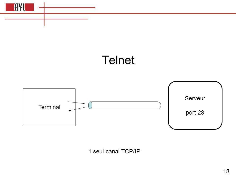 18 Telnet Terminal Serveur port 23 1 seul canal TCP/IP