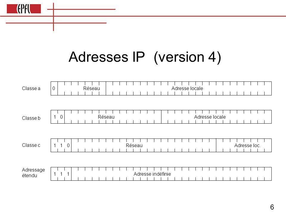6 Classe a Classe b Classe c Adressage étendu 0 Réseau Adresse locale 1 0 Réseau Adresse locale 1 1 0 Réseau Adresse loc.