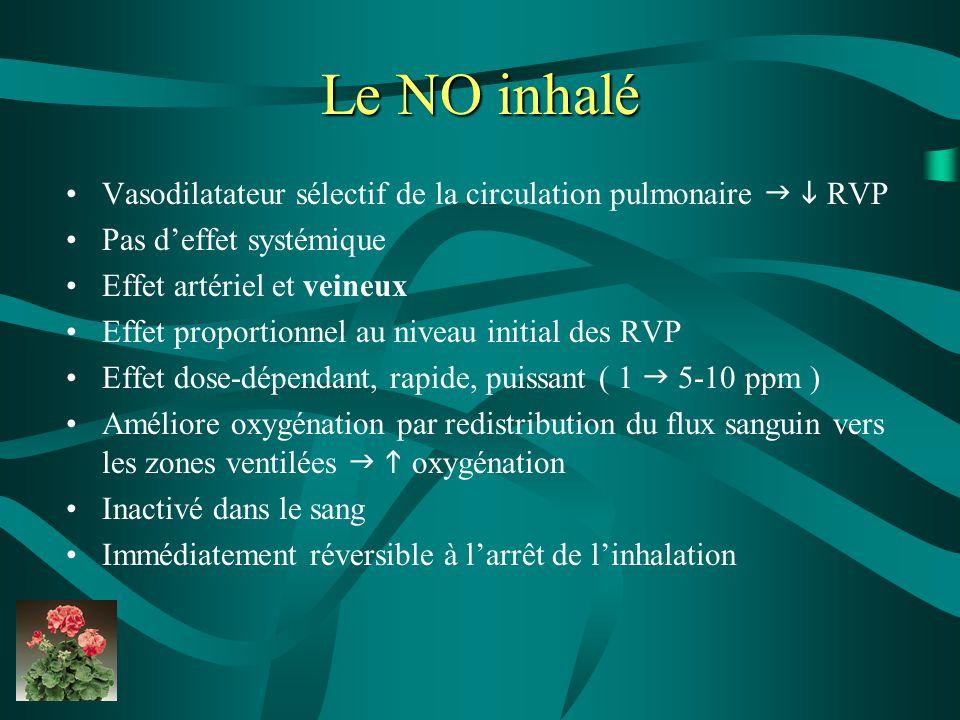 Le NO inhalé Vasodilatateur sélectif de la circulation pulmonaire   RVP Pas d'effet systémique Effet artériel et veineux Effet proportionnel au nive