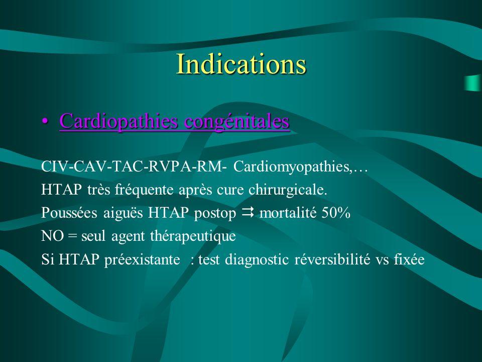 Indications Cardiopathies congénitalesCardiopathies congénitales CIV-CAV-TAC-RVPA-RM- Cardiomyopathies,… HTAP très fréquente après cure chirurgicale.