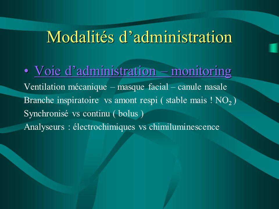 Modalités d'administration Voie d'administration – monitoringVoie d'administration – monitoring Ventilation mécanique – masque facial – canule nasale