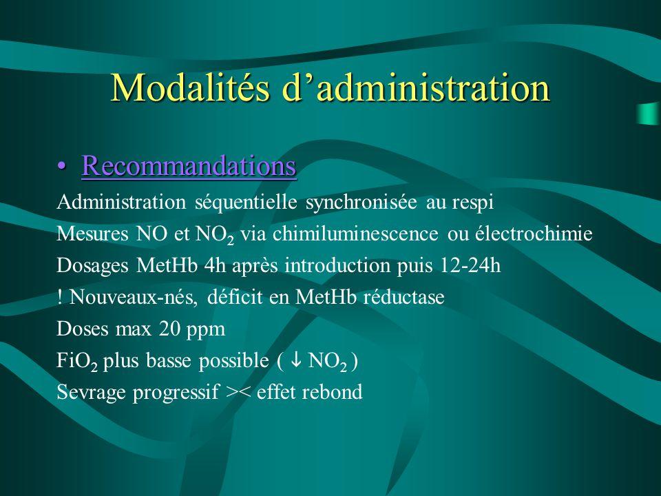 Modalités d'administration RecommandationsRecommandations Administration séquentielle synchronisée au respi Mesures NO et NO 2 via chimiluminescence o