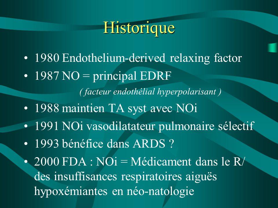 Historique 1980 Endothelium-derived relaxing factor 1987 NO = principal EDRF ( facteur endothélial hyperpolarisant ) 1988 maintien TA syst avec NOi 19