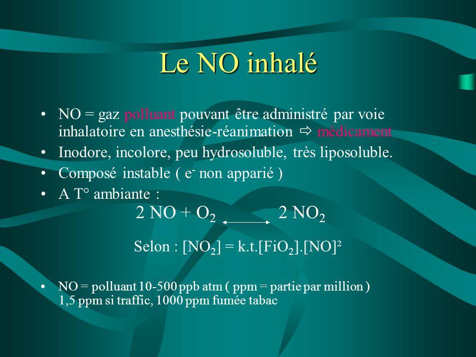 Le NO inhalé NO = gaz polluant pouvant être administré par voie inhalatoire en anesthésie-réanimation  médicament Inodore, incolore, peu hydrosoluble