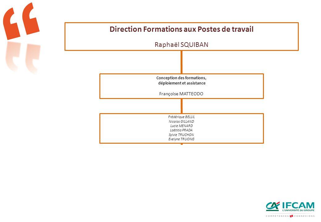 Conception des formations, déploiement et assistance Françoise MATTEODO Direction Formations aux Postes de travail Raphaël SQUIBAN Frédérique BELLIL N