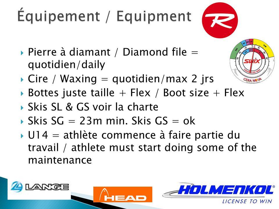  Pierre à diamant / Diamond file = quotidien/daily  Cire / Waxing = quotidien/max 2 jrs  Bottes juste taille + Flex / Boot size + Flex  Skis SL & GS voir la charte  Skis SG = 23m min.