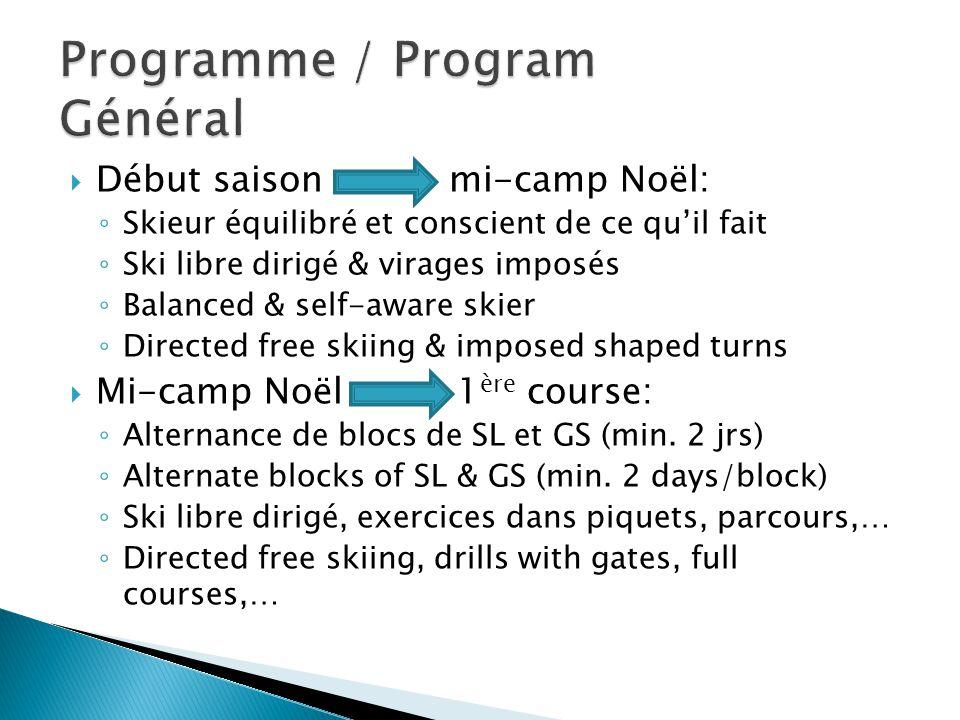  1 ère course mi-saison: ◦ Alternance de blocs de SL et GS (min.