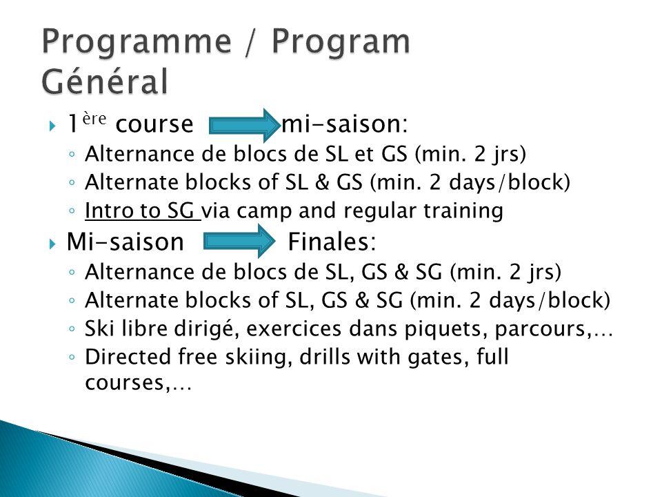  1 ère course mi-saison: ◦ Alternance de blocs de SL et GS (min. 2 jrs) ◦ Alternate blocks of SL & GS (min. 2 days/block) ◦ Intro to SG via camp and