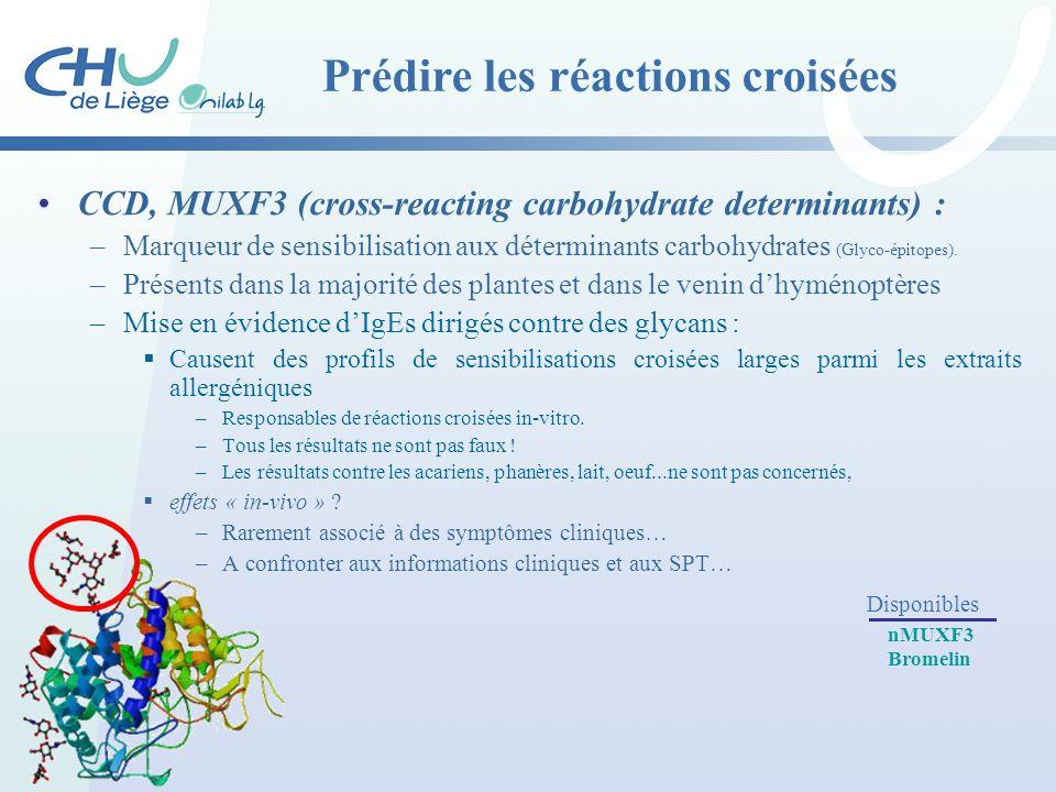 CCD, MUXF3 (cross-reacting carbohydrate determinants) : –Marqueur de sensibilisation aux déterminants carbohydrates (Glyco-épitopes). –Présents dans l