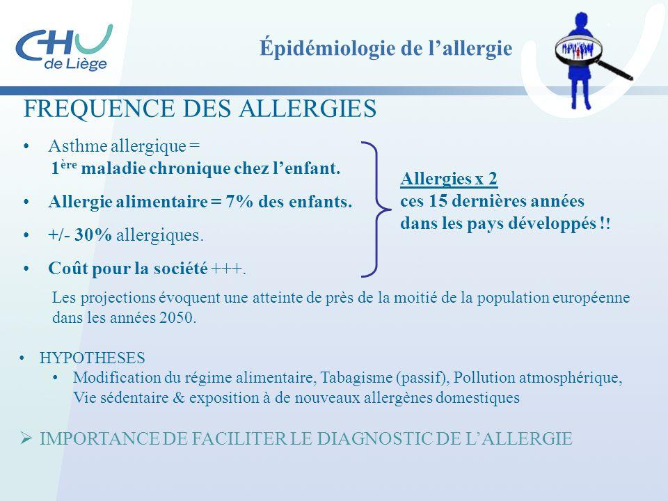 Épidémiologie de l'allergie FREQUENCE DES ALLERGIES Asthme allergique = 1 ère maladie chronique chez l'enfant. Allergie alimentaire = 7% des enfants.