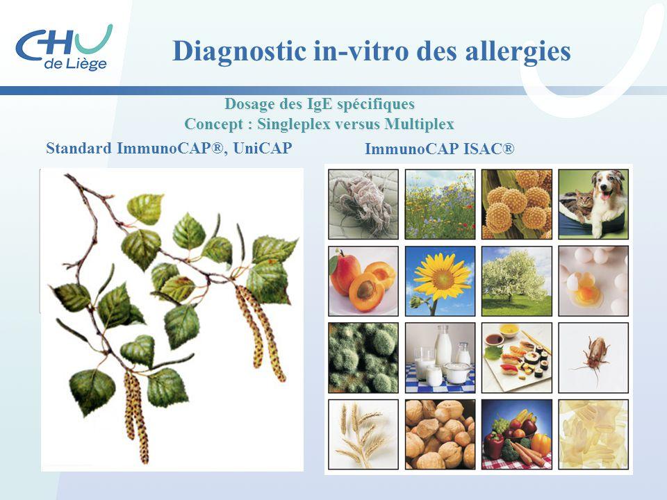 Standard ImmunoCAP®, UniCAP SINGLEPLEX Une détermination = Un résultat Test unique contre 1 seul extrait Allergènique ou un seul composant Dosage des