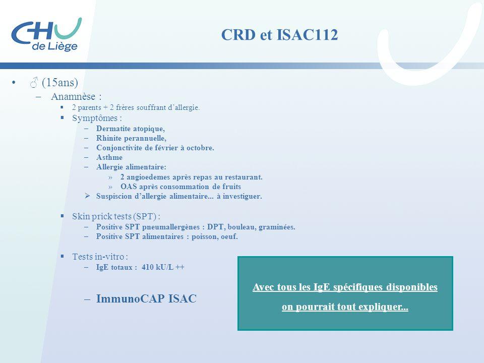 CRD et ISAC112 ♂ (15ans) –Anamnèse :  2 parents + 2 frères souffrant d'allergie.  Symptômes : –Dermatite atopique, –Rhinite perannuelle, –Conjonctiv