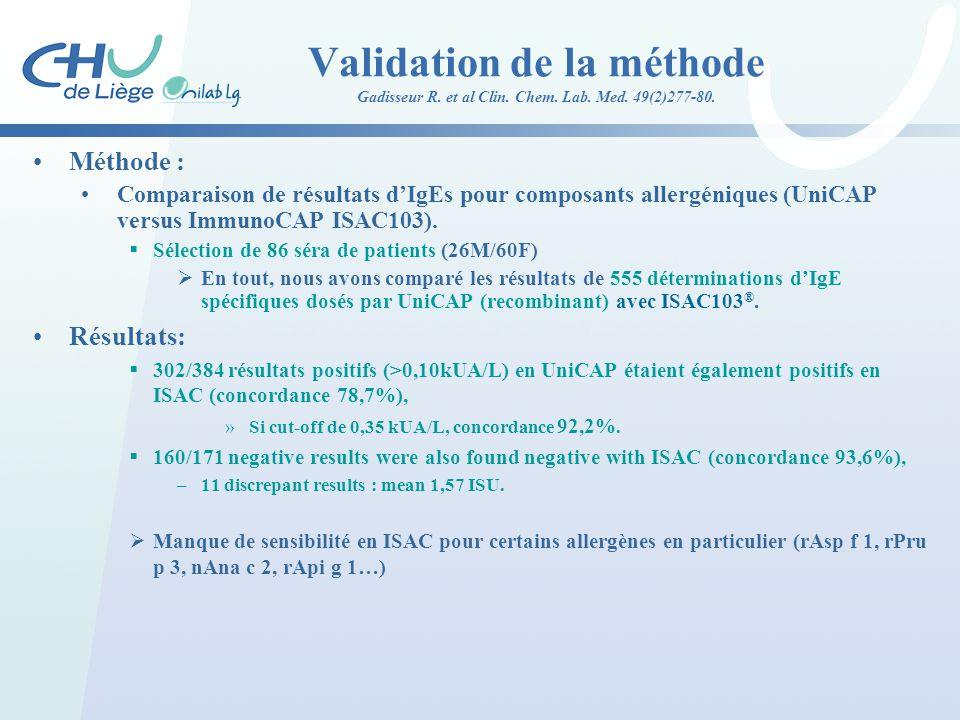 Validation de la méthode Gadisseur R. et al Clin. Chem. Lab. Med. 49(2)277-80. Méthode : Comparaison de résultats d'IgEs pour composants allergéniques