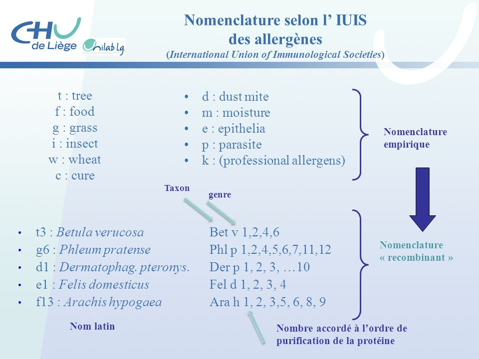 Nomenclature selon l' IUIS des allergènes (International Union of Immunological Societies) t : tree f : food g : grass i : insect w : wheat c : cure d