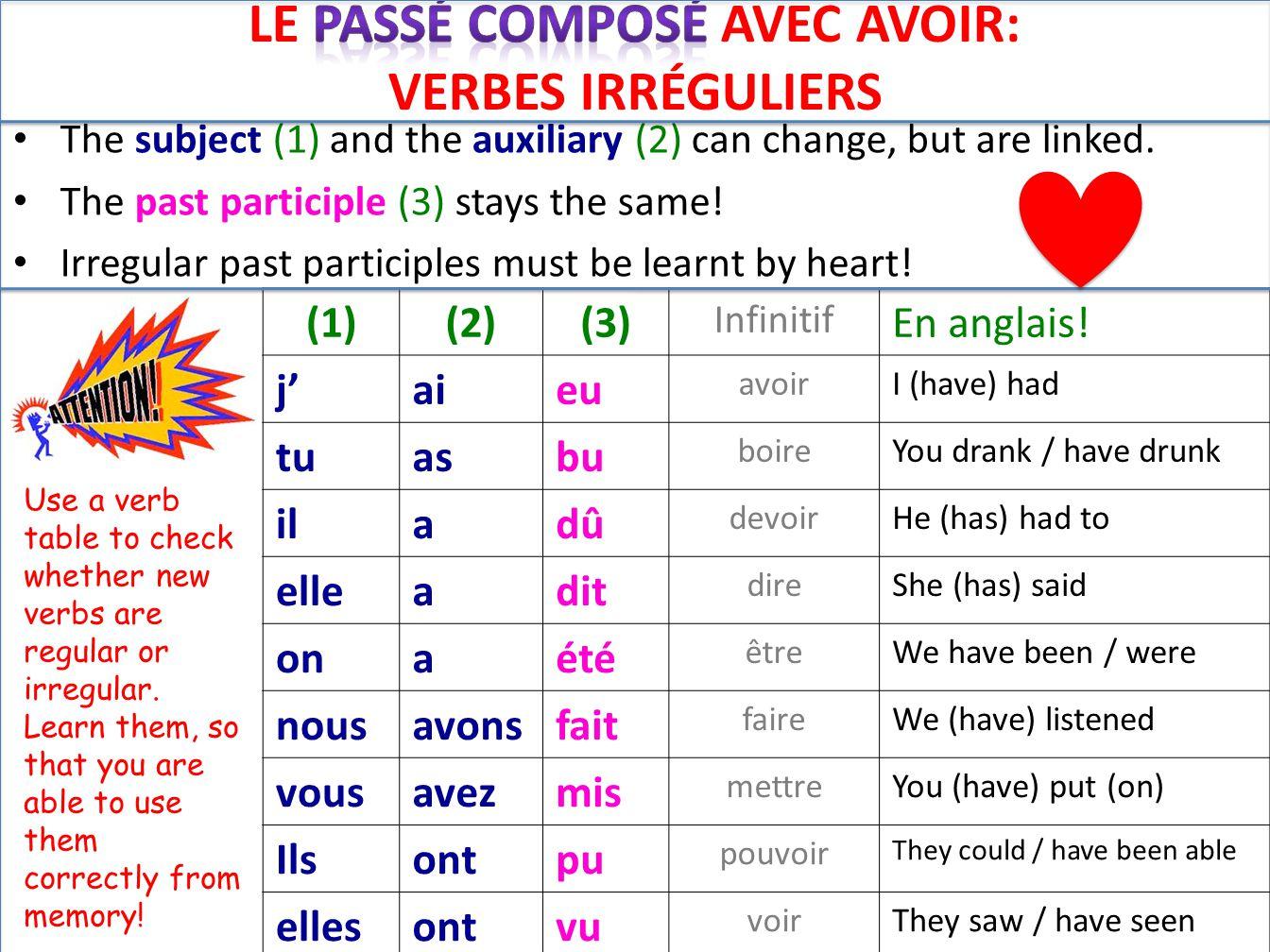 (1)(2)(3) Infinitif En anglais.