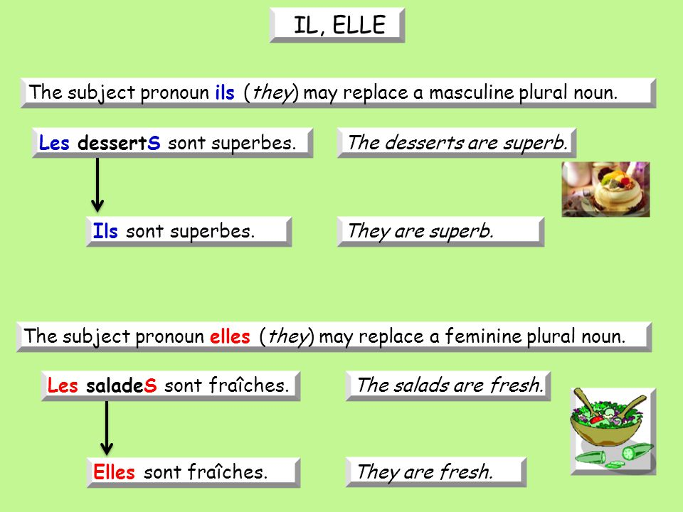 The subject pronoun ils (they) may replace a masculine plural noun. Les dessertS sont superbes. The subject pronoun elles (they) may replace a feminin